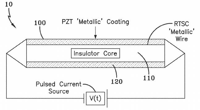 圧電による高温超電導体